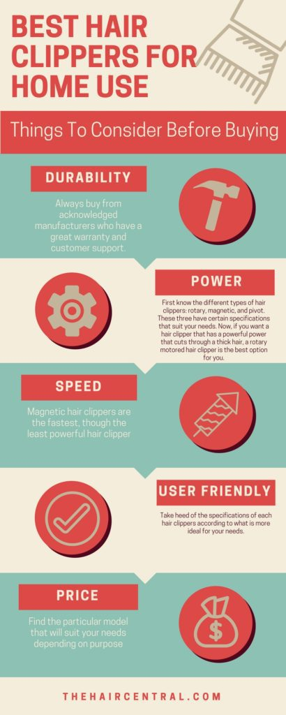 Infographics Best Hair Clippers for Home Use